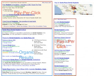 Anatomy of a Search Result page, by PBHS a Dental Website Design company